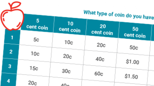 Coin chart calculator